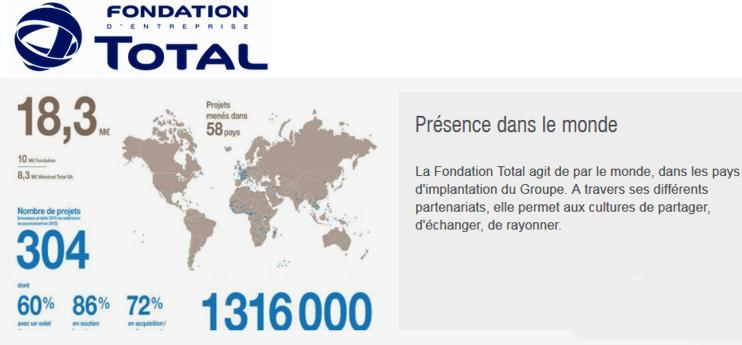 17 Fondation Total