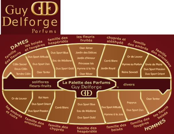 17 Guy Delforge Parfums